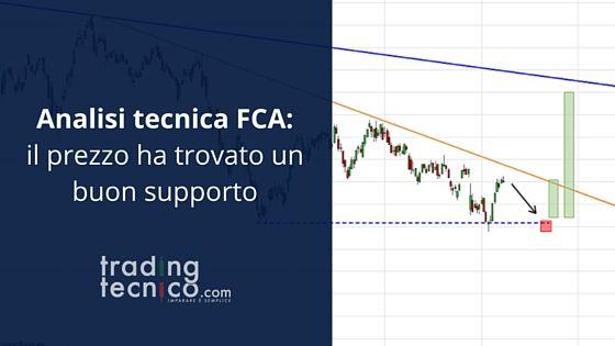 Analisi tecnica FCA
