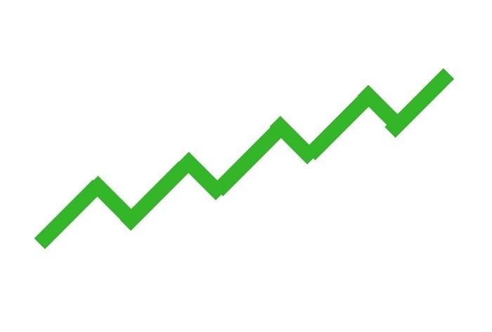esempio trend analisi tecnica
