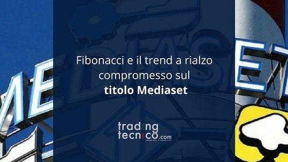 Analisi tecnica Mediaset