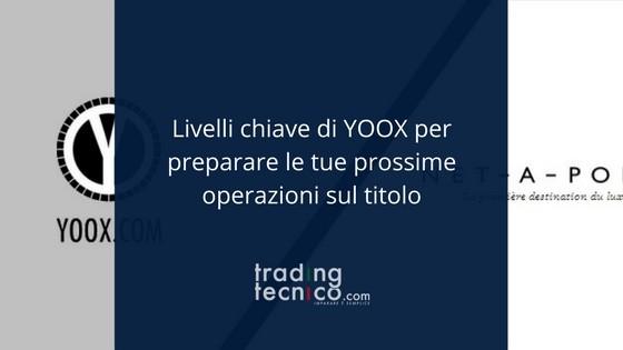 Analisi tecnica YOOX
